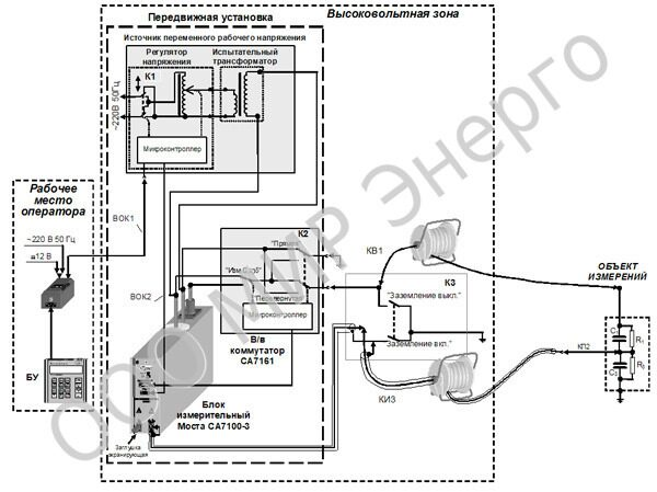 Блок-схема подключения